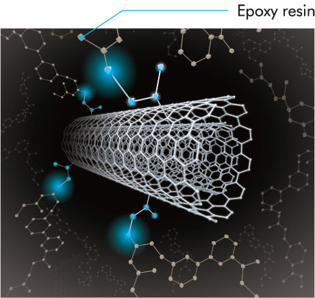 Yonex technologie Nanopreme